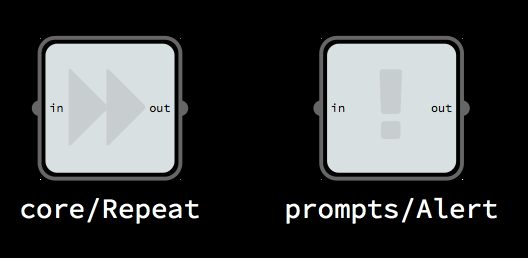 two components, 'core/Repeat' and 'prompts/Alert'